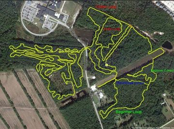 Bikes Greenville Nc Blue Clay Bike Park