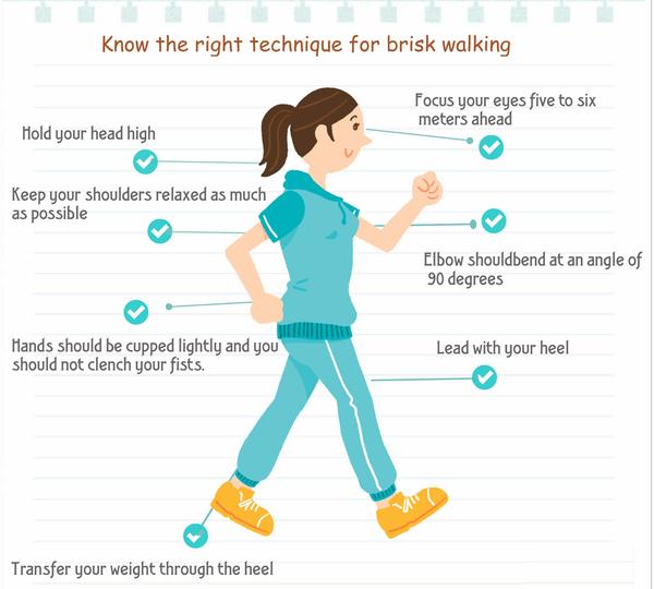 Technique for Brisk Walk