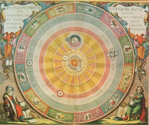 Astrological dates in Australia